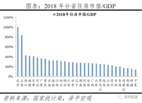 中国gdp房地产占比_GDP、消费、房地产……专家多维度研判中国经济形势