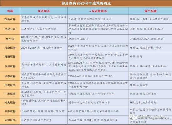 疑似一加8Lite手机真机曝光:矩阵三摄+刘海屏