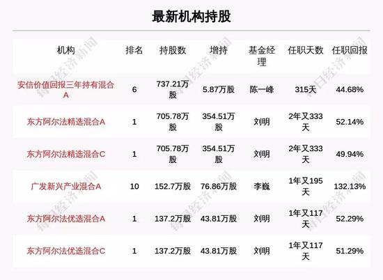 中国半导体家当若何减速国产化