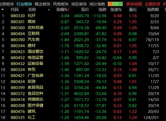 金龙鱼跌掉一个宁波银行 低价顺周期股爆发