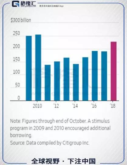 反风因素除了利率上扬外,美联储还挑到了外围经济的放懈弛金融市场的震荡。
