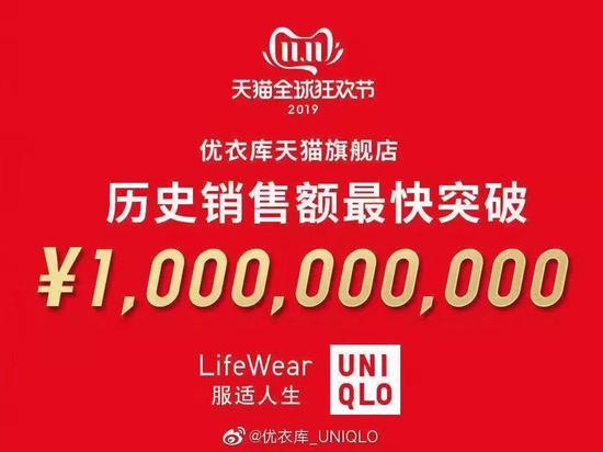 报告期内优衣库在中国内地的电商销售额同比大涨约30%