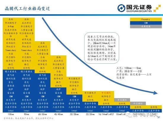 国度中小企业开展基金掀牌 包含财务部、中国烟草等出资圆