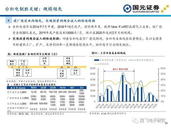 韩国釜山港又一俄籍船舶发作个人沾染 乏计确诊17例
