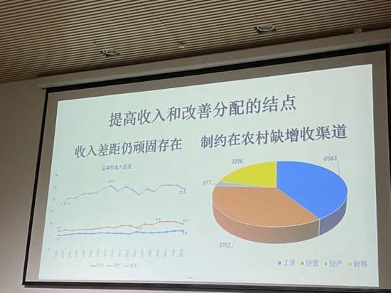 杠杆交易好处简述蔡昉农民工进城落户_工资不涨也能提升27%的消费