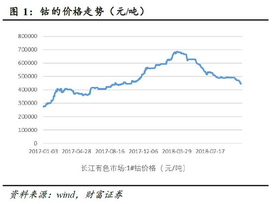 图片来源:华泰证券研报