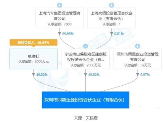 威迈斯IPO被否:年内第三家 上汽集团关联公司曾入股