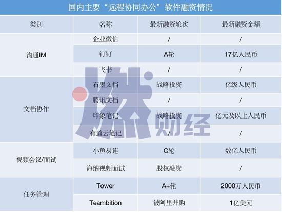 """韩媒:韩美商定推迟""""警戒王牌""""联合空中演习"""