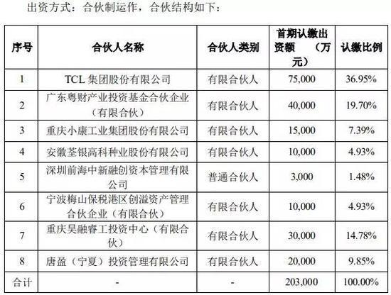 麦当劳回应中信出售股权:纯商业决定不影响中国运营