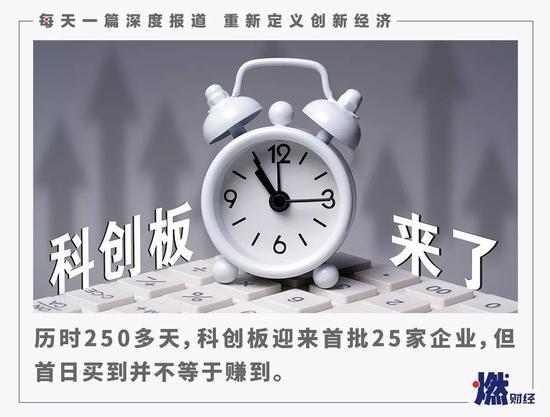 燃财经(ID:rancaijing)原创