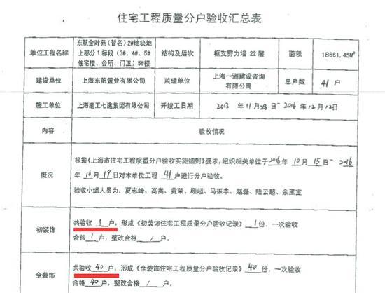 """4000万买的豪宅是水淹房?东航置业陷""""假公章""""风波"""