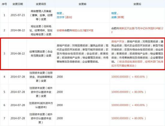 8月中国工业增加值增长4.4% 产业结构调整优化