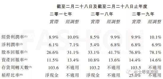 28家科创板公司上半年净利增长25% 近半数配备董责险