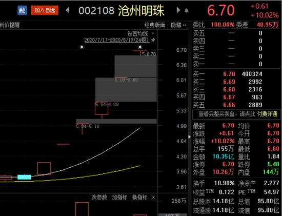 沧州明珠股价走势图