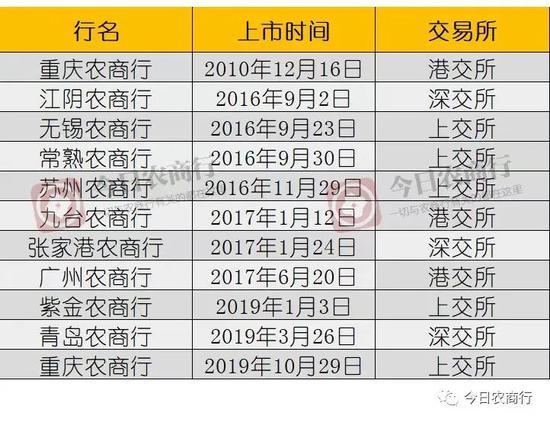 祖名股分净利七年删7倍 卖豆腐年发卖支出超10亿