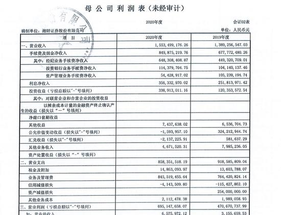15家券商年报亮相:经纪自营最亮眼 湘财证券自营大增1.8倍