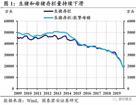 银行理财收益跌破4%预期收益型理财11月跌至3.98%