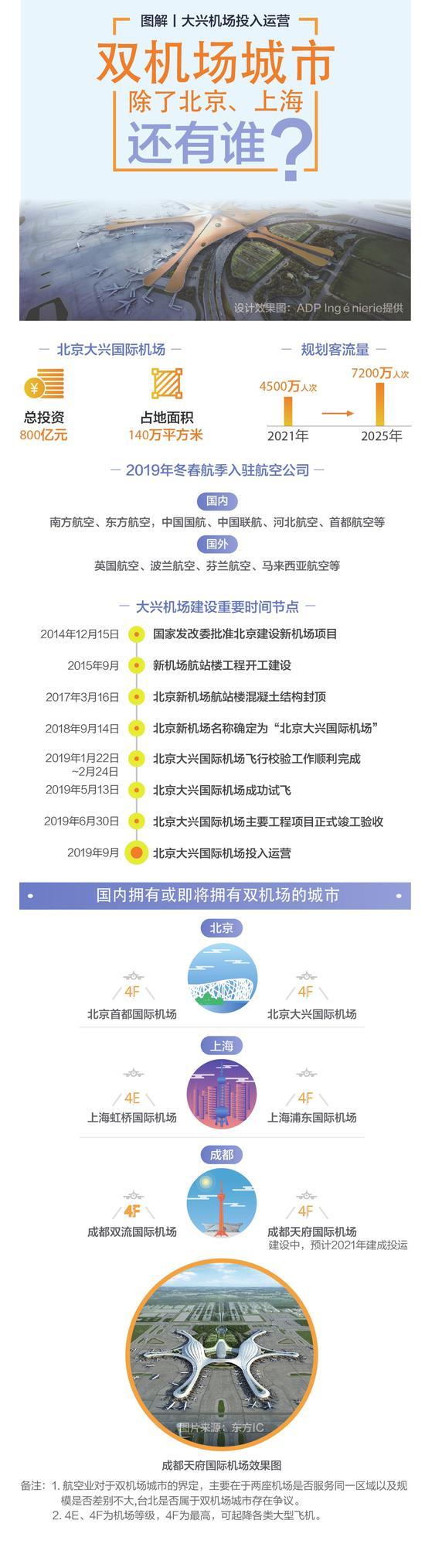 北京信和嘉园小区停车位32万1个只能用40年 业主气炸
