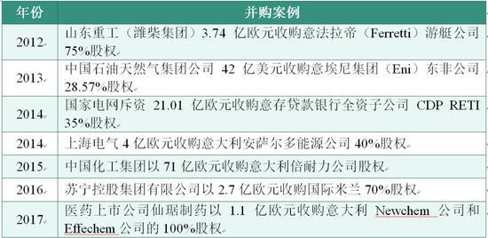 图片来源:中国贸促院