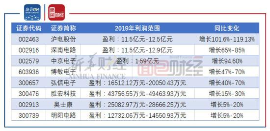 机构今日买入这10股抢筹瑞芯微2.15亿元