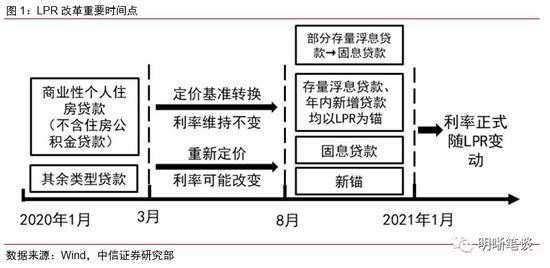 视频|基金经理王衍胜:二级债基如何做好收益增强