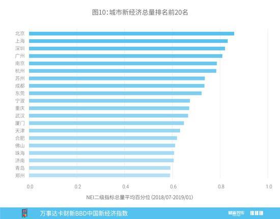 2019世界經濟總量_...5 2024年世界各國經濟總量排名預測