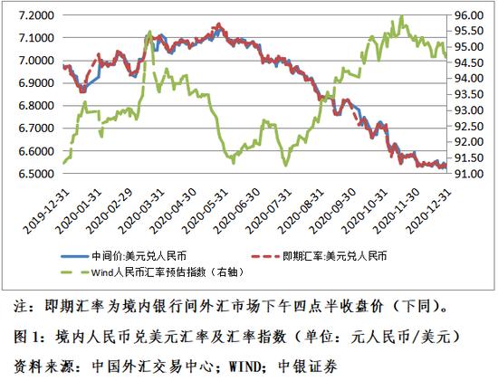 管涛:如何看待人民币升值对我国外贸出口的影响