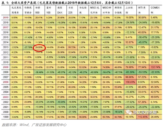 CPI指数编制值得商榷用CPI衡量通货膨胀不适当