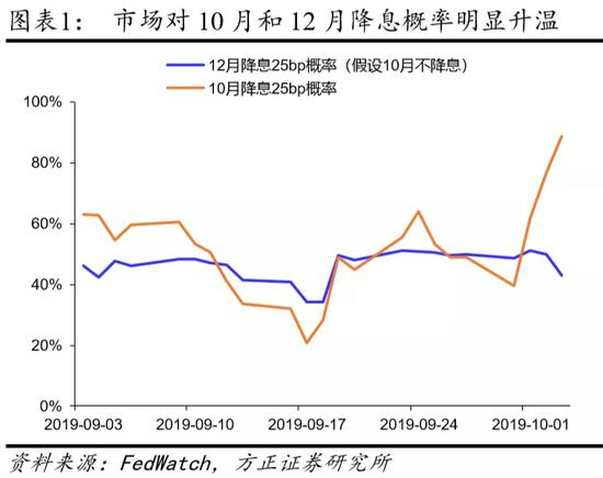资产减值损失猛增2510% *ST沈机称因系产品滞销