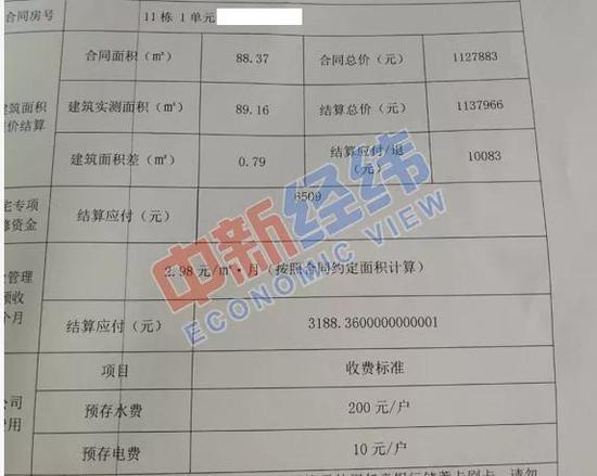 ▲张玲(化名)的新房面积增加了0.79平方米 来源:受访者供图