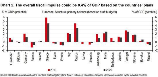 欧元区诸国对财政支出呼吁置若罔闻 难题已给拉加德?