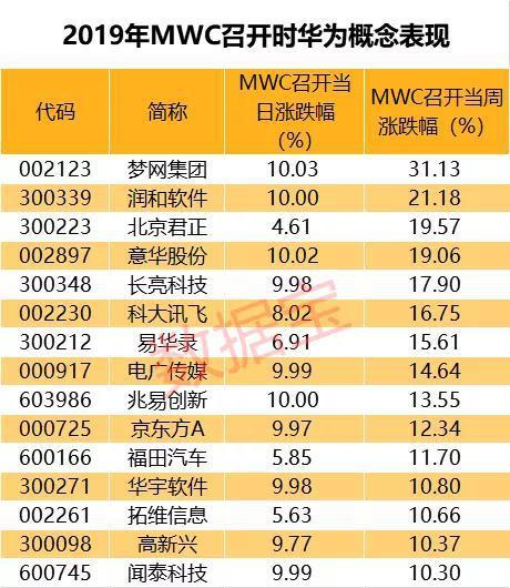 沪深两市普涨反弹游戏股现涨停潮