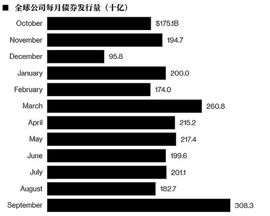 金矿股普遍走高 山东黄金涨逾3%招金升近2%