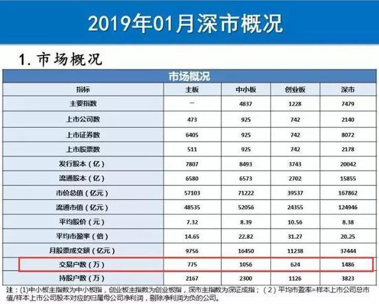 央行副行长:中国股市正显示出触底和复苏迹象