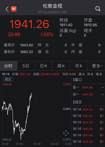 A股关键时刻:周期股强势拉升 3300点失而复得