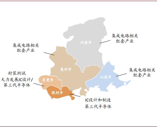 资料来源:各市当局网站,中金公司钻研部