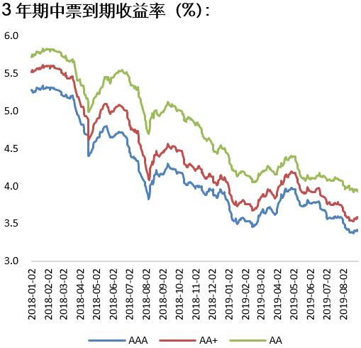 核电一哥中国广核上市首日市值跻身中小板前三