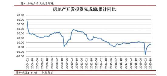 冬储启动 新一轮钢价下跌止情开启?
