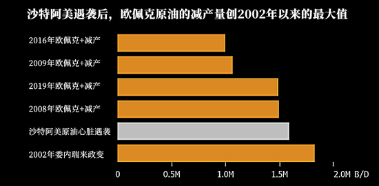 国务委员王勇:加强开放合作 推动制造业高质量发展