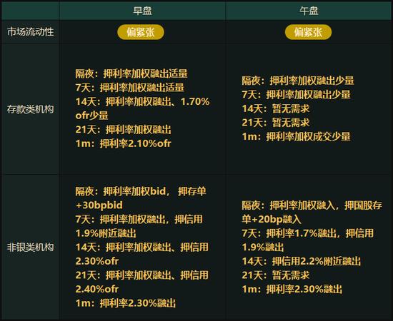 兴业证券缓佳熹:医药止业分化减剧 投资散焦龙头