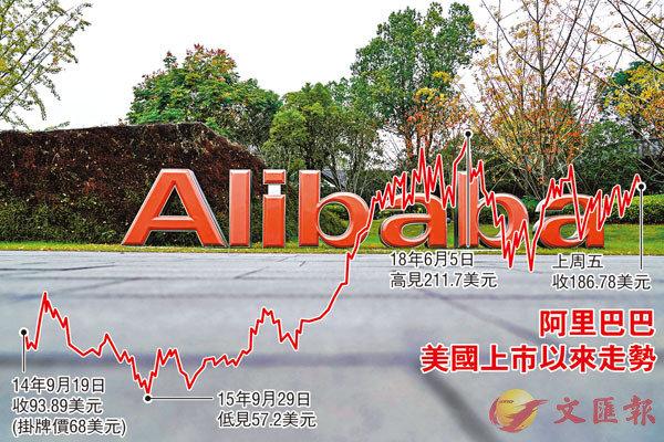 """俄媒:信用体系带来中国的""""美好现状"""""""