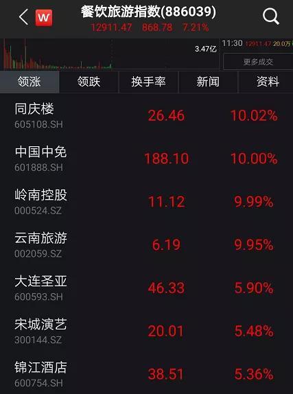杨瑞龙:股市下跌过快,对真体经济其实不是坏事