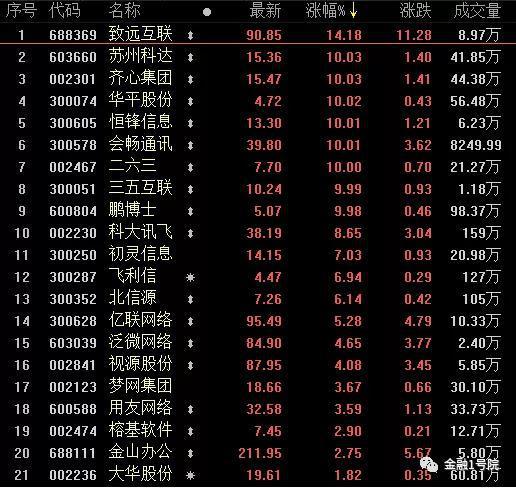 重庆一企业两确诊病例被隔离因行业特殊未停工