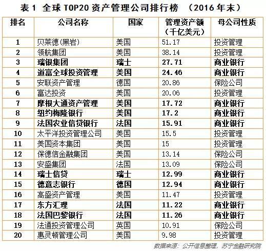 47岁央行货币政策司原司长李波已任重庆市党组成员