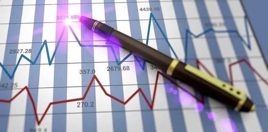 中信建投:面对黑天鹅 中国经济和股市将何去何从?