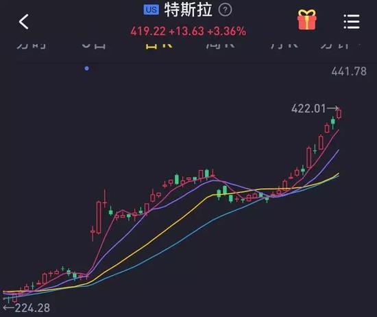 太平人寿19.07亿元认购大悦城非公开发行股份