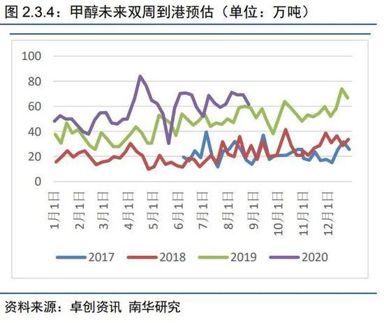 期市开盘:苯乙烯、甲醇涨逾1% 动力煤涨近1%