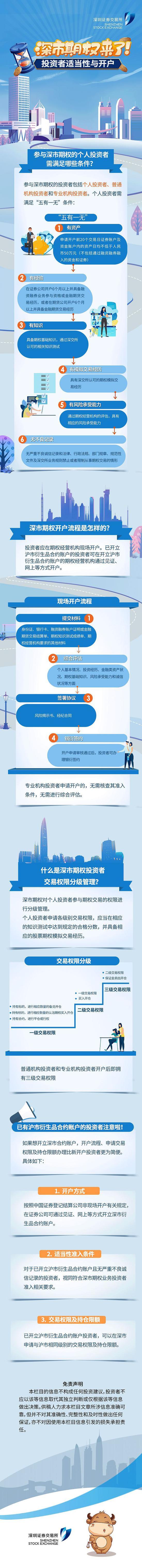 上海银行捐款2000万元支持湖北武汉抗击疫情