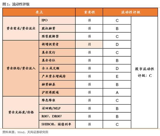 中国科培拟以14.5亿元收购哈尔滨石油学院