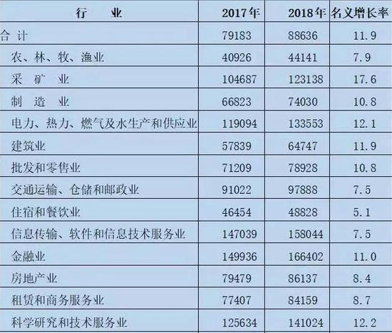 杨元庆:数据智能驱动产业变革实现创新增长